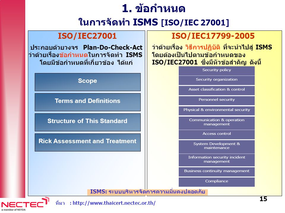 1. ข้อกำหนด ในการจัดทำ ISMS [ISO/IEC 27001]